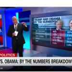 trump vs obama